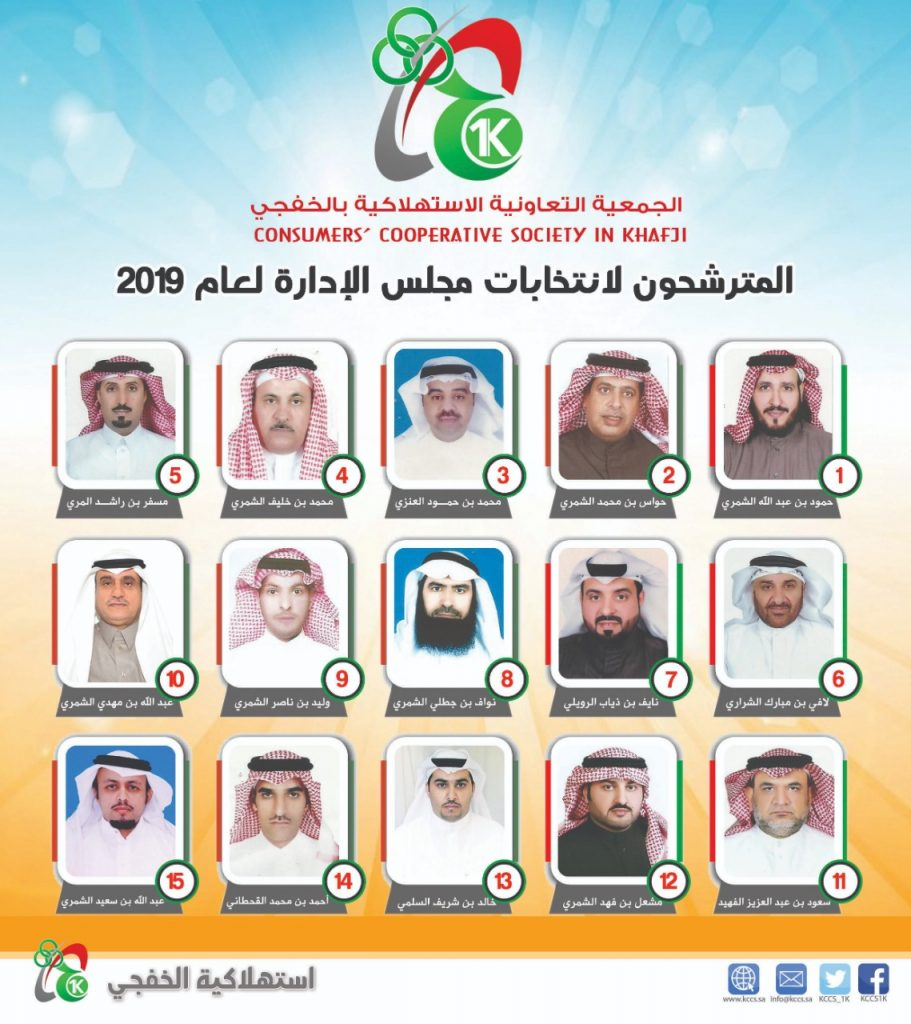 بيان أسماء المترشحين  لانتخابات مجلس الإدارة